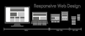 responsive web design hertfordshire bedfordshire